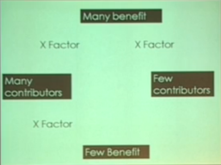 Contributors X Factor